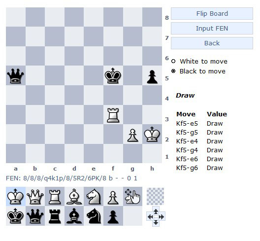 chess game diagram